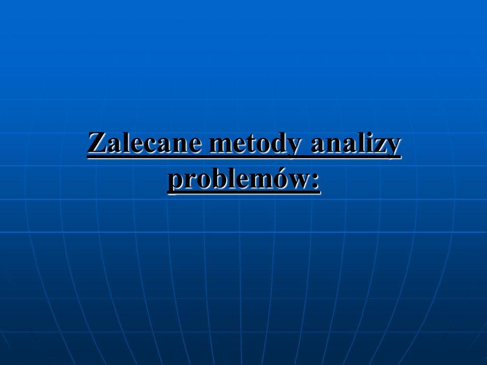 Zalecane metody analizy problemów: