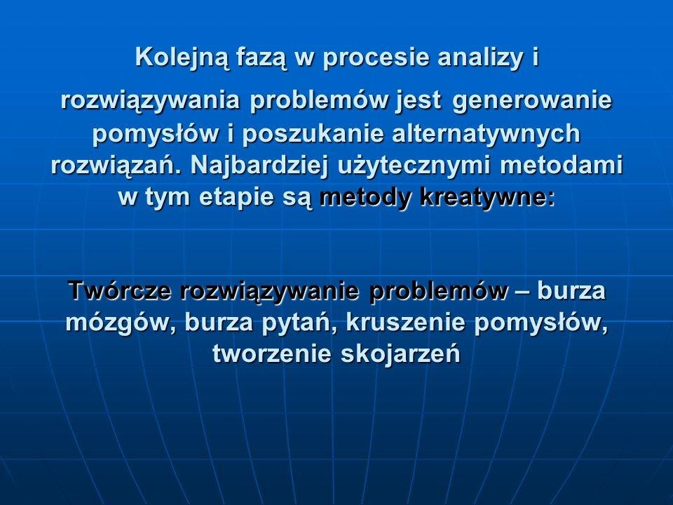 Kolejną fazą w procesie analizy i rozwiązywania problemów jest generowanie pomysłów i poszukanie alternatywnych rozwiązań.