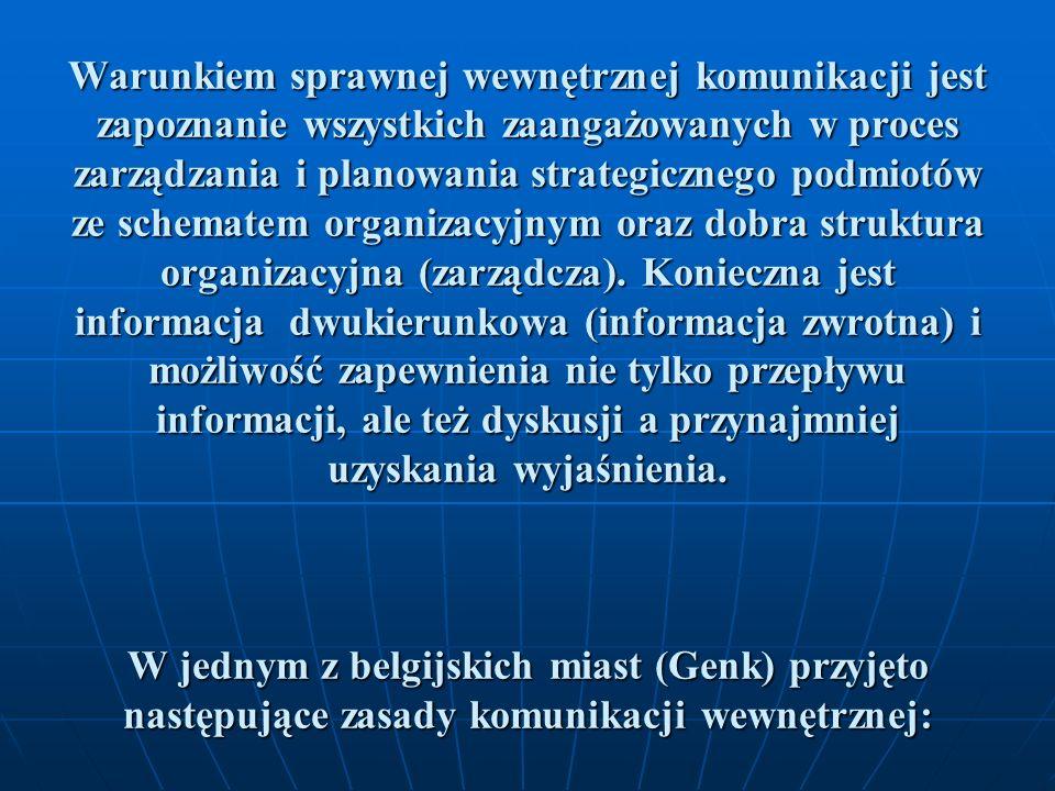 Warunkiem sprawnej wewnętrznej komunikacji jest zapoznanie wszystkich zaangażowanych w proces zarządzania i planowania strategicznego podmiotów ze schematem organizacyjnym oraz dobra struktura organizacyjna (zarządcza).