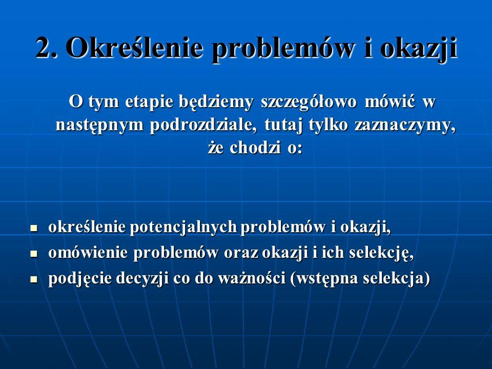 2. Określenie problemów i okazji