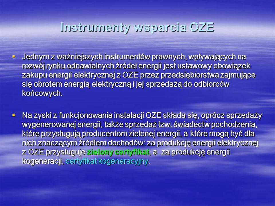 Instrumenty wsparcia OZE