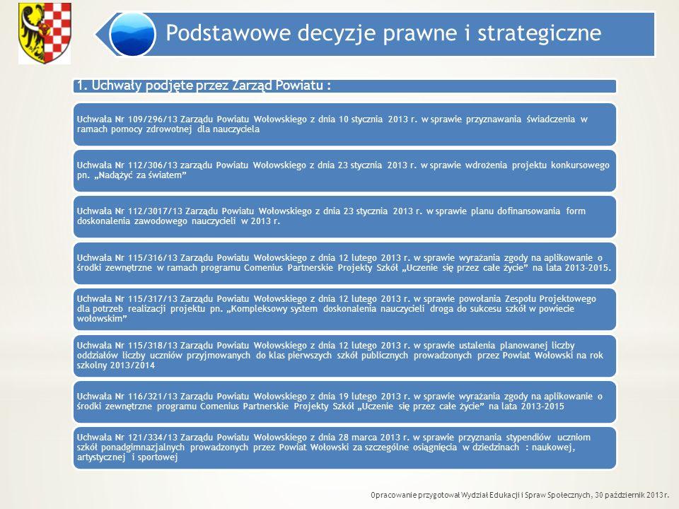 Podstawowe decyzje prawne i strategiczne