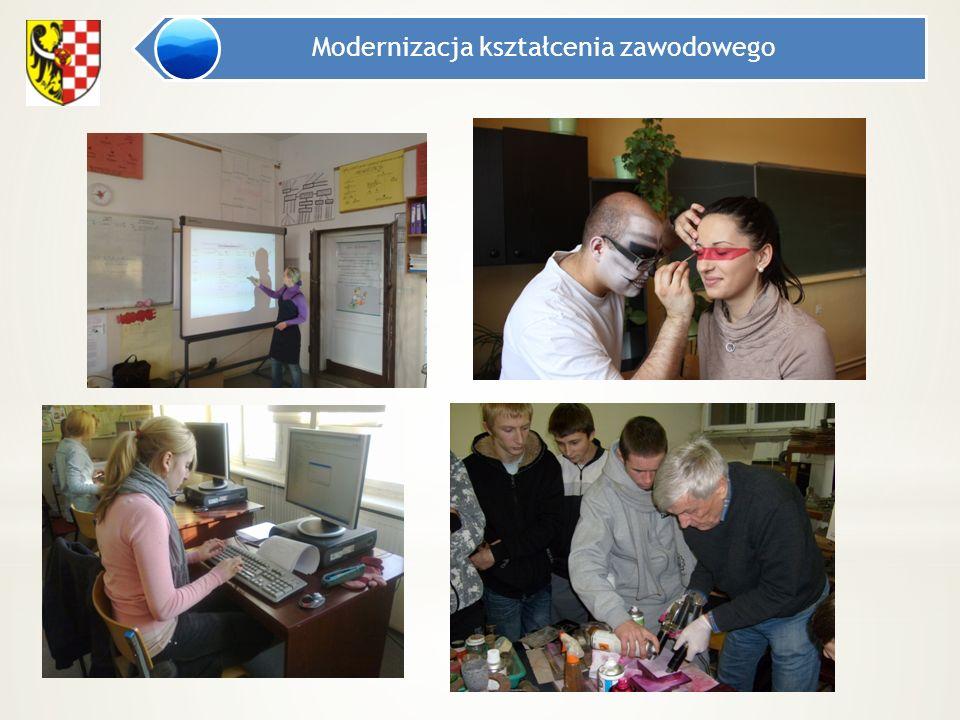 Modernizacja kształcenia zawodowego