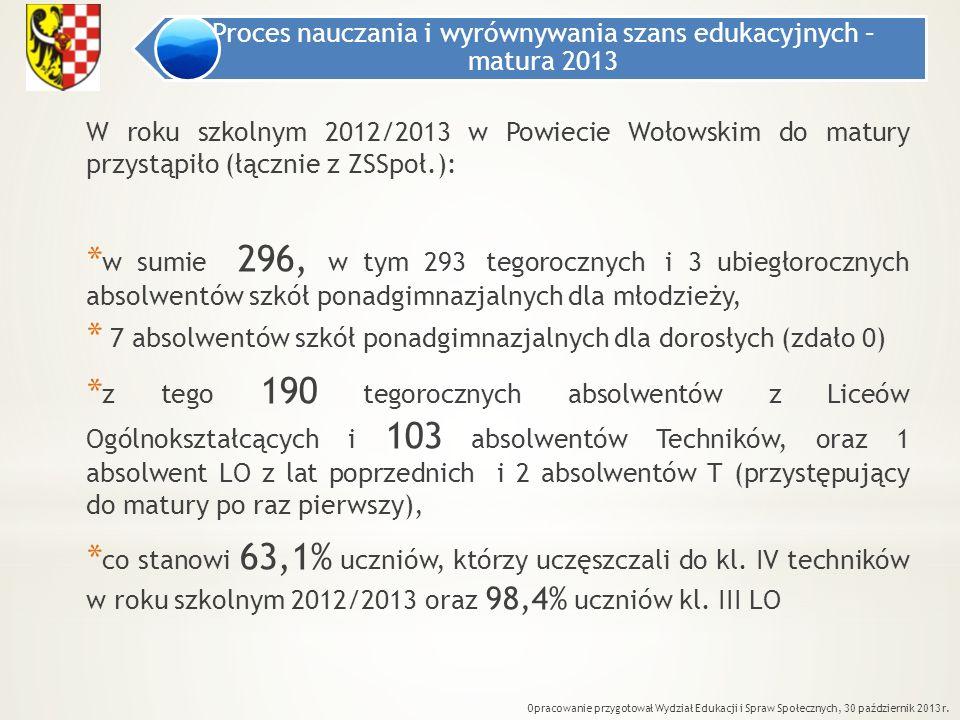 Proces nauczania i wyrównywania szans edukacyjnych – matura 2013