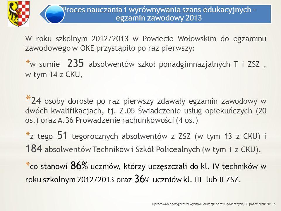 Proces nauczania i wyrównywania szans edukacyjnych – egzamin zawodowy 2013