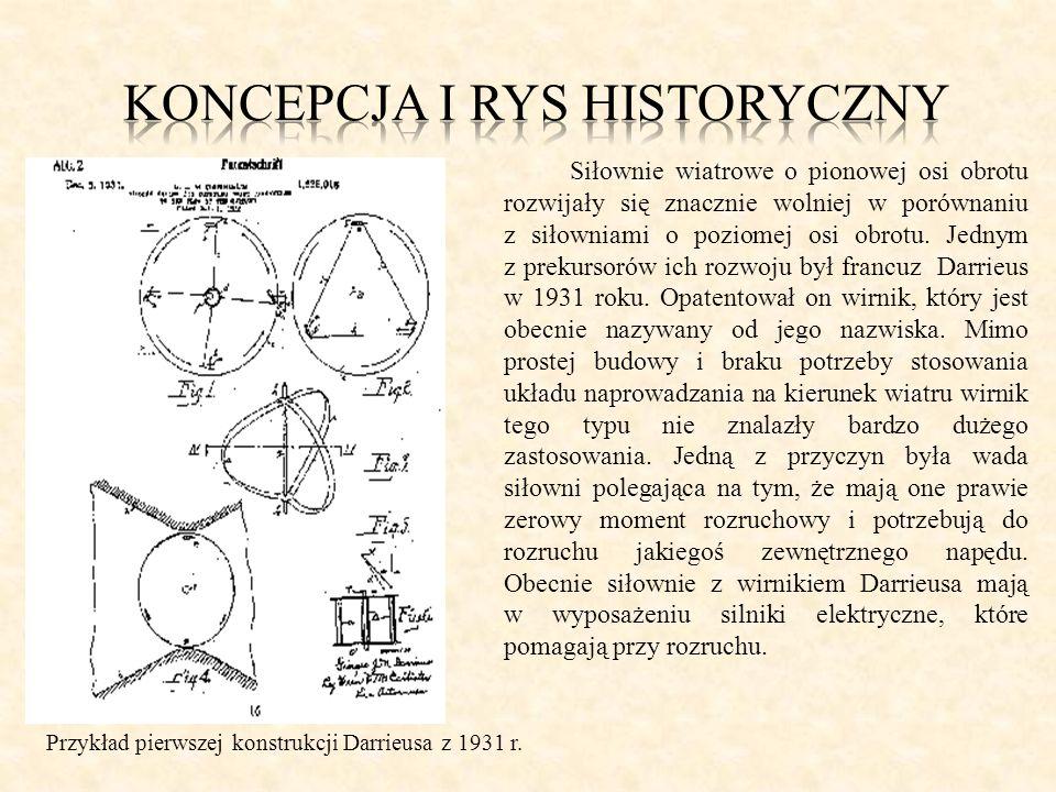 Koncepcja i rys historyczny