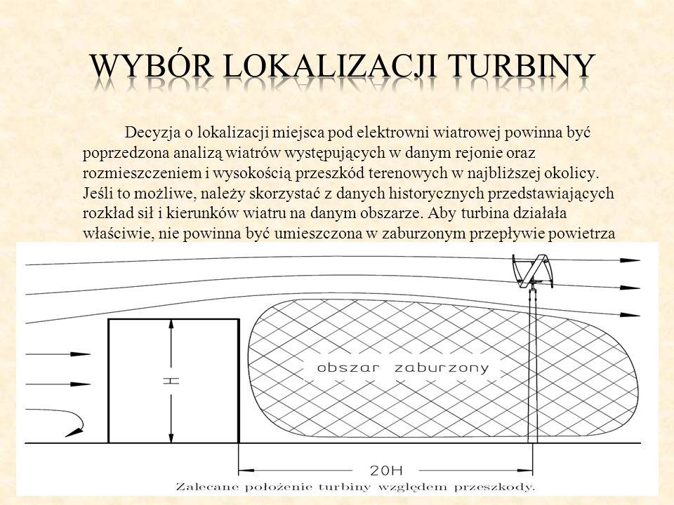 Wybór lokalizacji turbiny