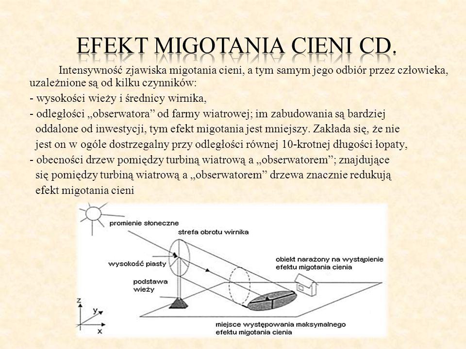 Efekt migotania cieni cd.