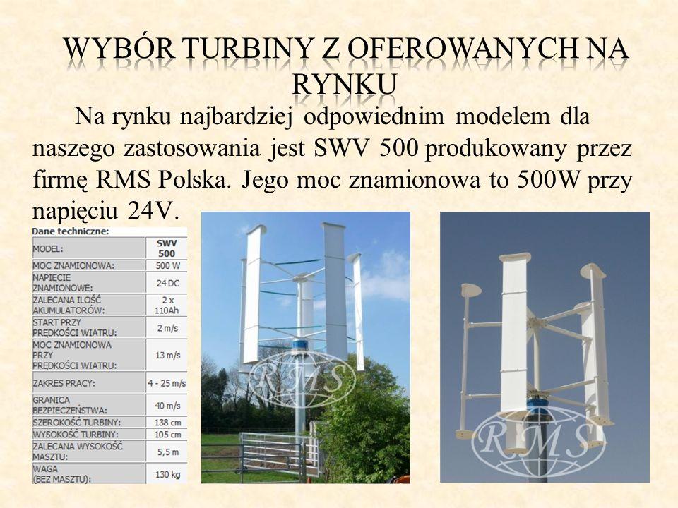 Wybór turbiny z oferowanych na rynku