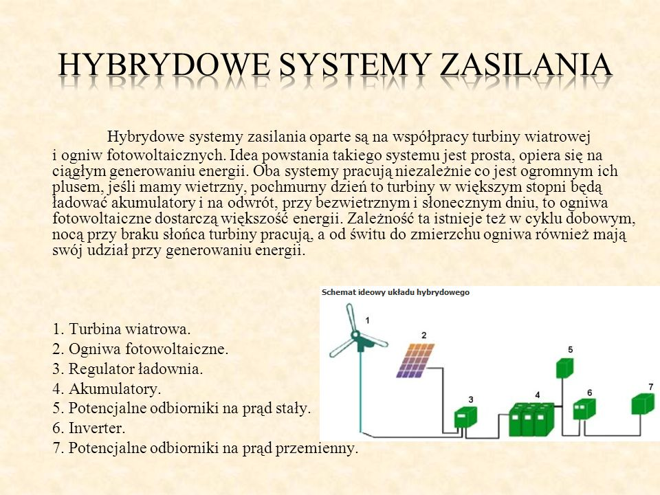 HYBRYDOWE SYSTEMY ZASILANIA