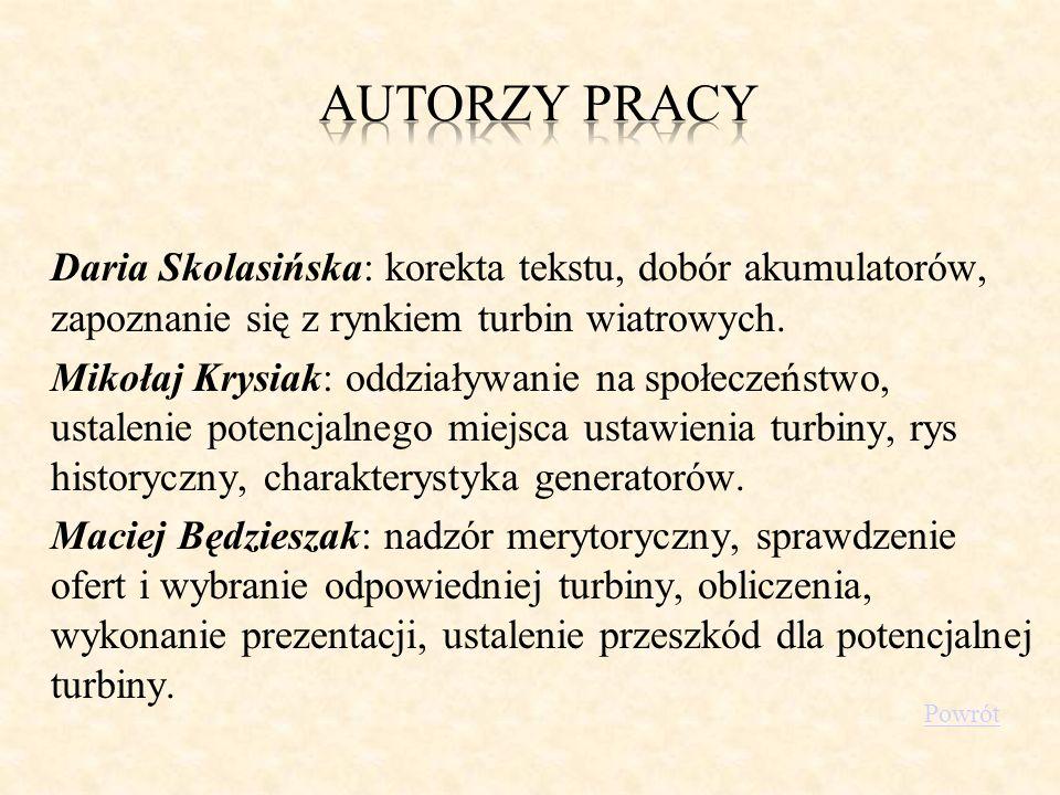 Autorzy pracy Daria Skolasińska: korekta tekstu, dobór akumulatorów, zapoznanie się z rynkiem turbin wiatrowych.