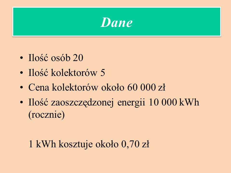Dane Ilość osób 20 Ilość kolektorów 5 Cena kolektorów około 60 000 zł