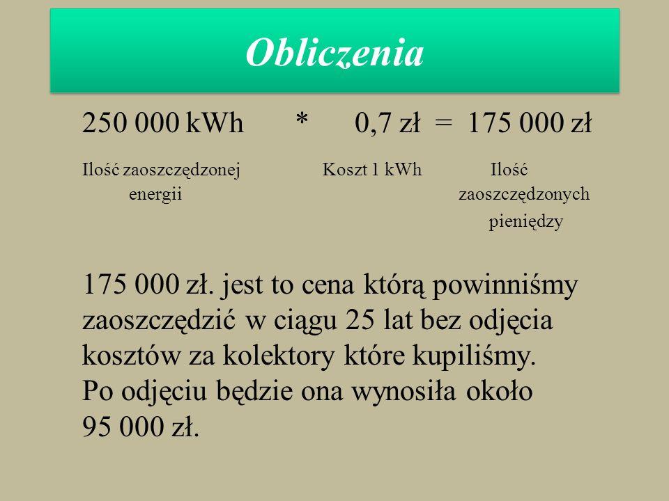 Obliczenia 250 000 kWh * 0,7 zł = 175 000 zł.