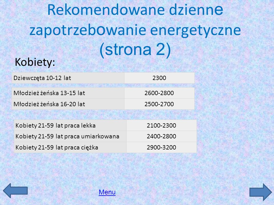 Rekomendowane dzienne zapotrzebowanie energetyczne (strona 2)
