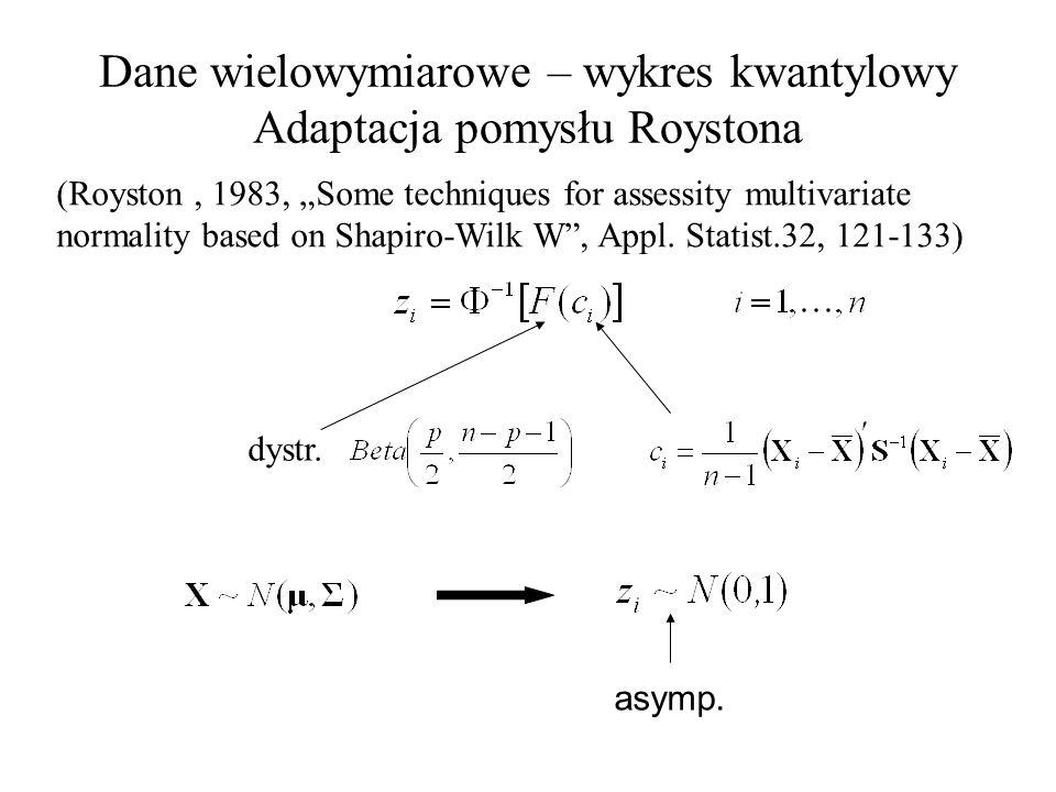 Dane wielowymiarowe – wykres kwantylowy Adaptacja pomysłu Roystona