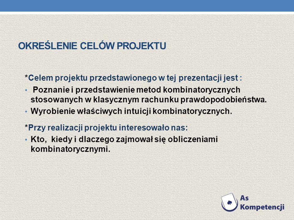 Określenie celów projektu