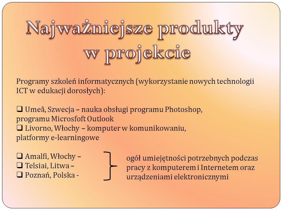 Najważniejsze produkty