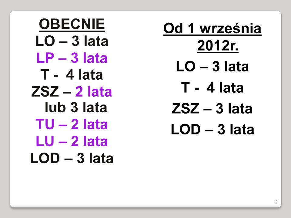 OBECNIE LO – 3 lata. LP – 3 lata. T - 4 lata. ZSZ – 2 lata lub 3 lata. TU – 2 lata. LU – 2 lata.