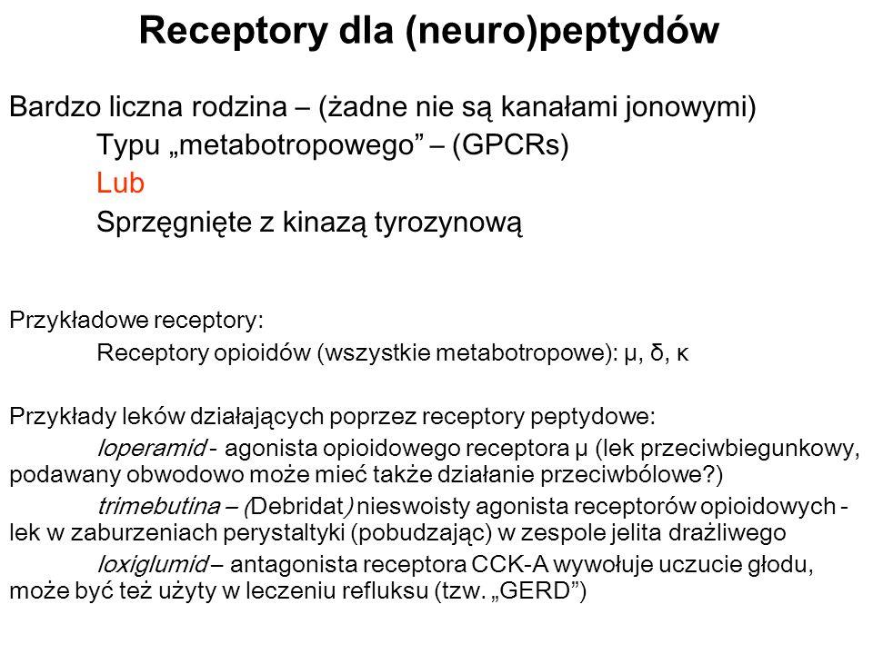 Receptory dla (neuro)peptydów
