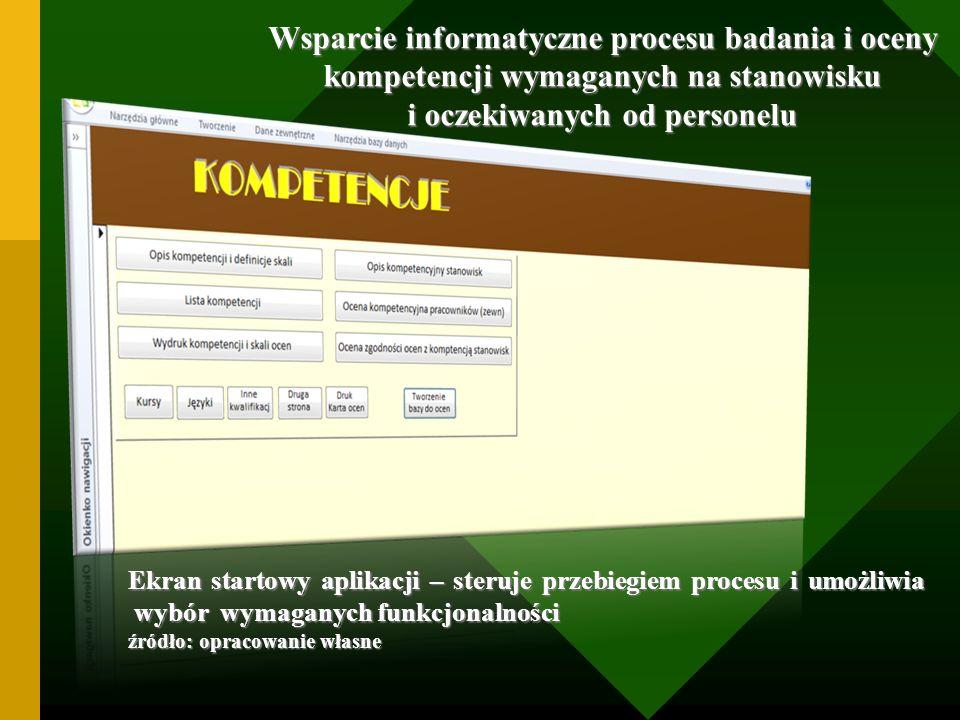 Wsparcie informatyczne procesu badania i oceny kompetencji wymaganych na stanowisku i oczekiwanych od personelu