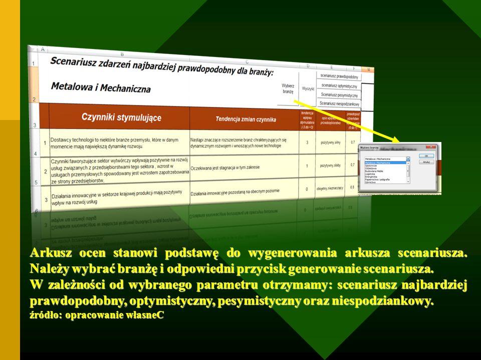 Arkusz ocen stanowi podstawę do wygenerowania arkusza scenariusza