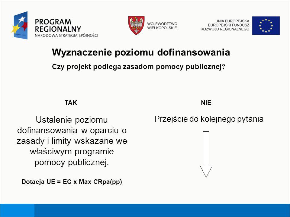 Dotacja UE = EC x Max CRpa(pp)