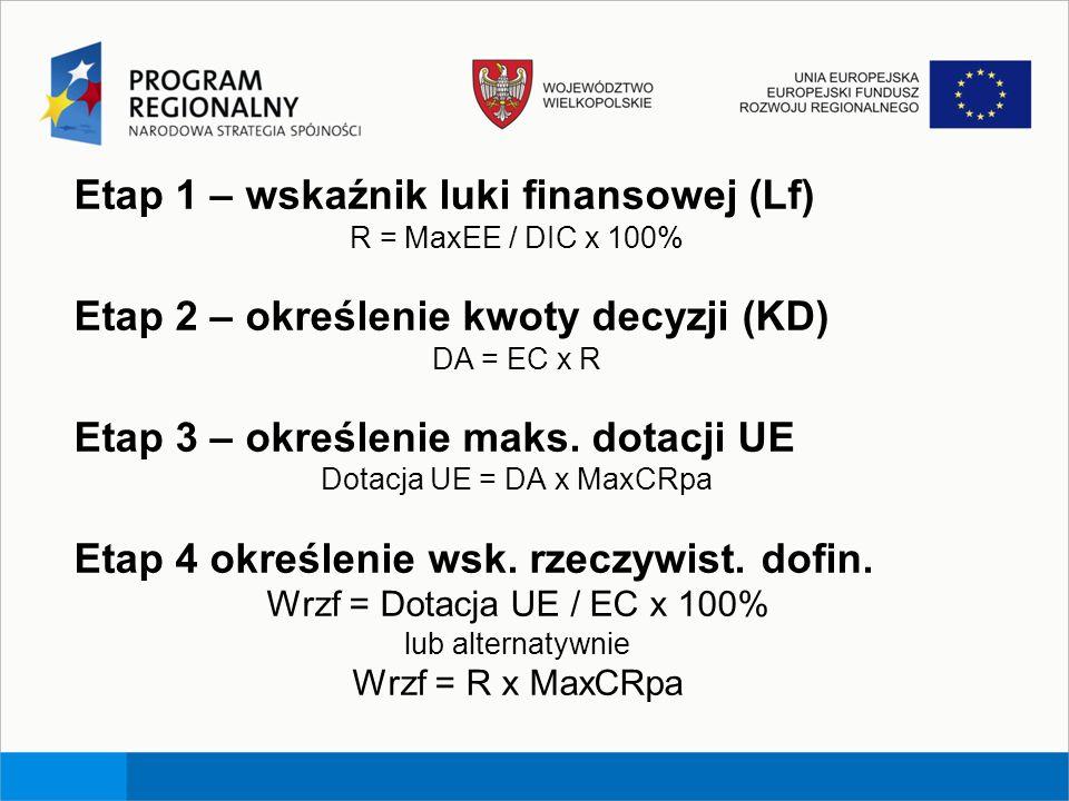 Dotacja UE = DA x MaxCRpa