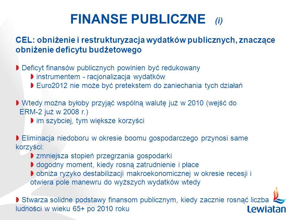 FINANSE PUBLICZNE (i) CEL: obniżenie i restrukturyzacja wydatków publicznych, znaczące obniżenie deficytu budżetowego.