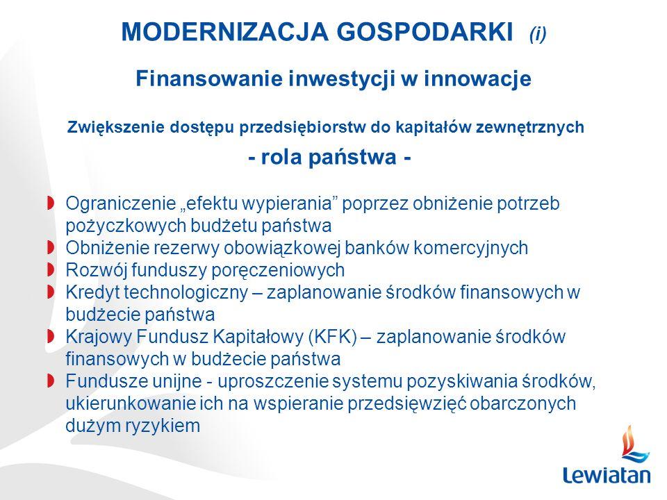 MODERNIZACJA GOSPODARKI (i)