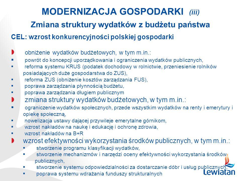 MODERNIZACJA GOSPODARKI (iii)