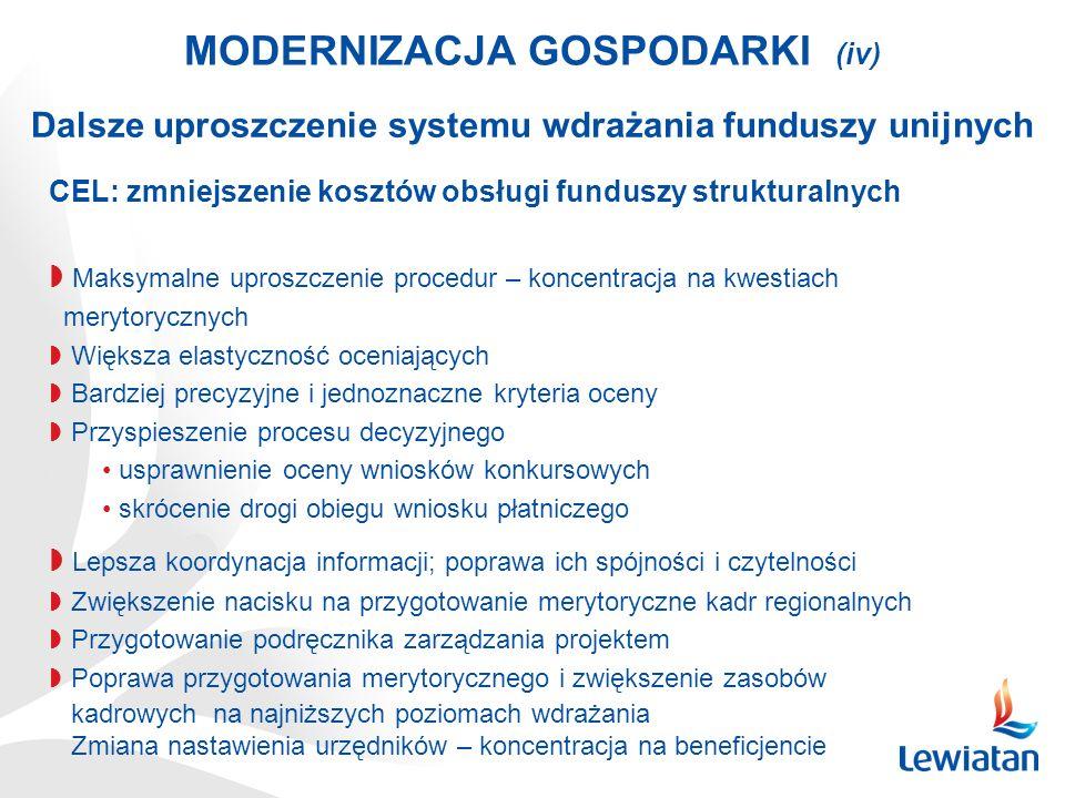 MODERNIZACJA GOSPODARKI (iv)