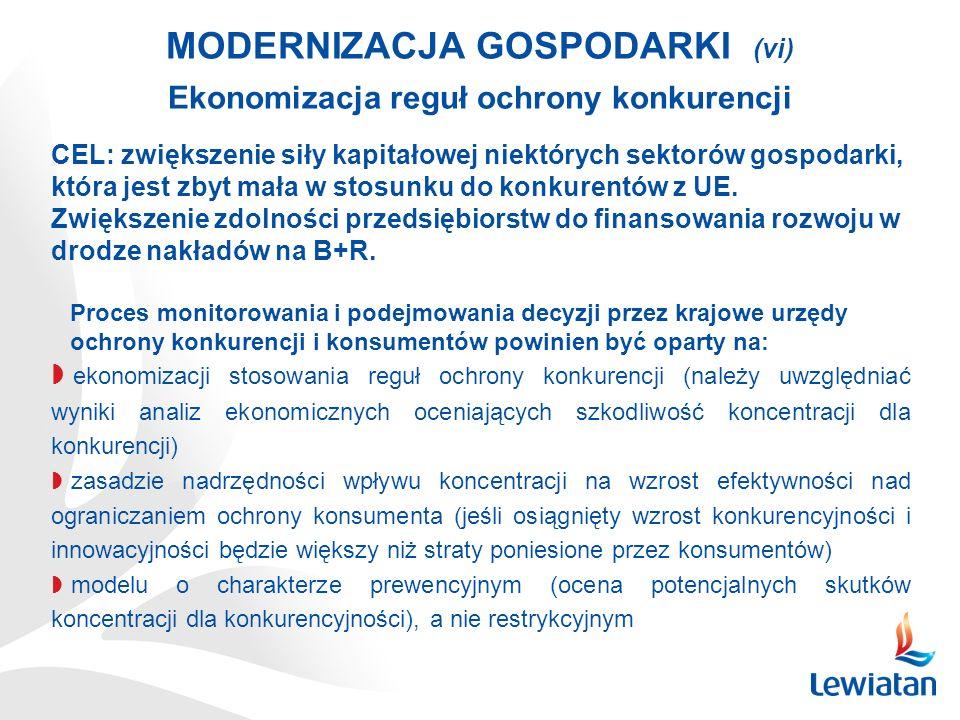 MODERNIZACJA GOSPODARKI (vi) Ekonomizacja reguł ochrony konkurencji