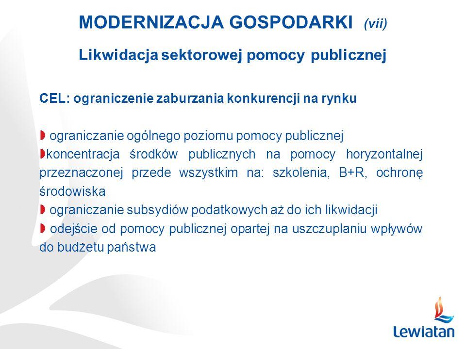MODERNIZACJA GOSPODARKI (vii) Likwidacja sektorowej pomocy publicznej