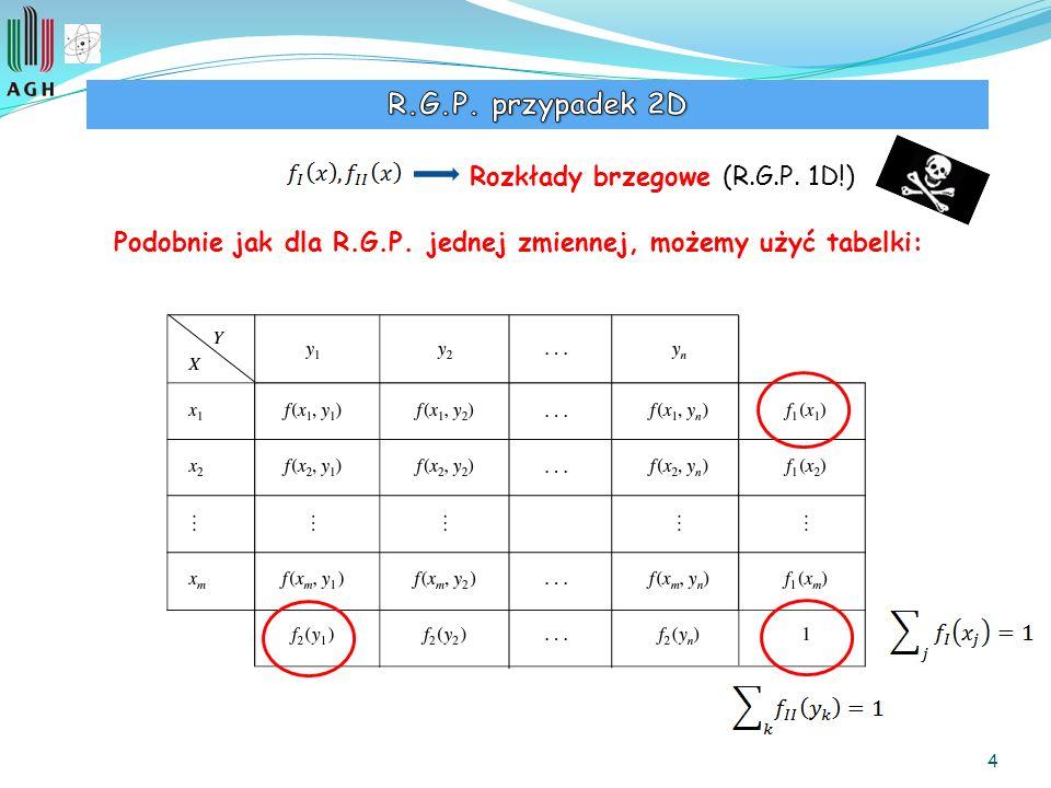 R.G.P. przypadek 2D Rozkłady brzegowe (R.G.P. 1D!)
