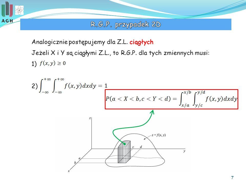 R.G.P. przypadek 2D Analogicznie postępujemy dla Z.L. ciągłych
