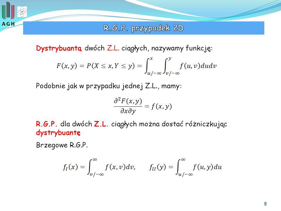 R.G.P. przypadek 2D Dystrybuantą dwóch Z.L. ciągłych, nazywamy funkcję: Podobnie jak w przypadku jednej Z.L., mamy: