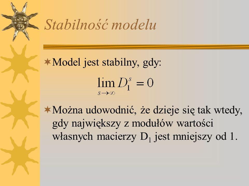 Stabilność modelu Model jest stabilny, gdy: