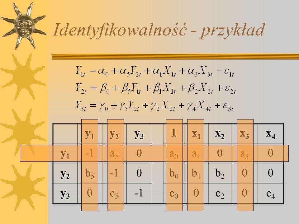 Identyfikowalność - przykład