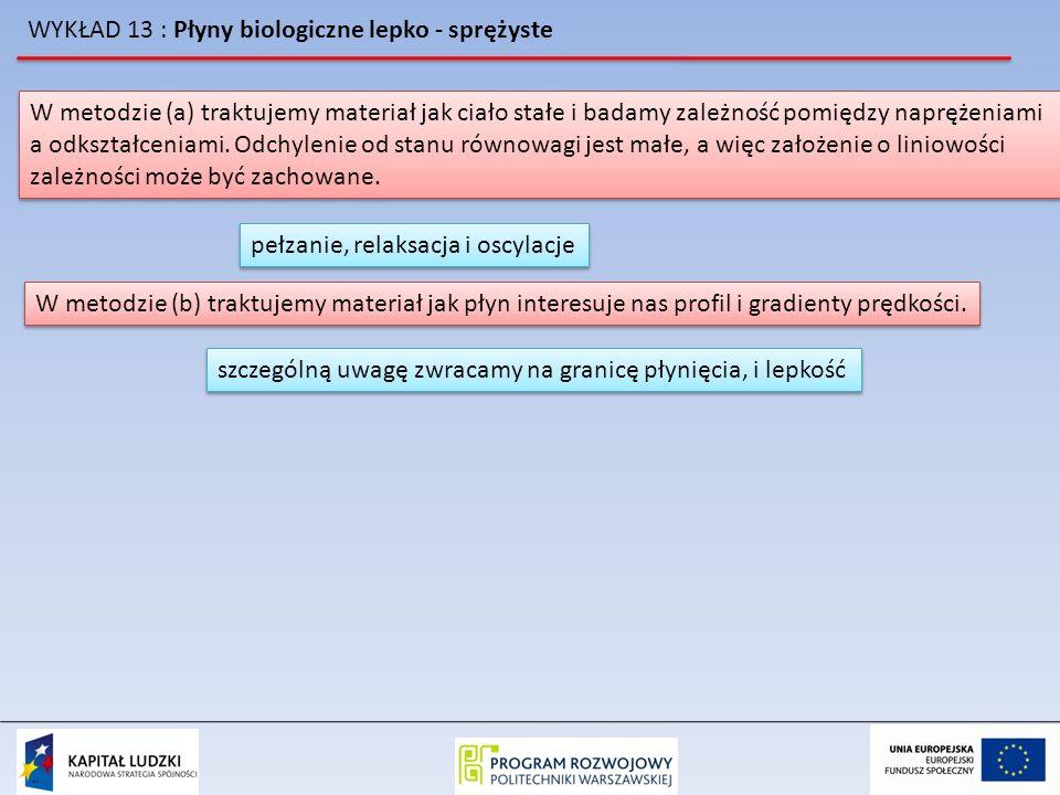 WYKŁAD 13 : Płyny biologiczne lepko - sprężyste