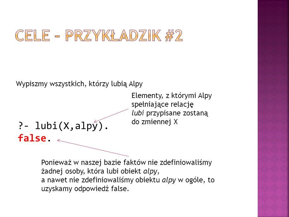 Cele – przykładzik #2 - lubi(X,alpy). false.