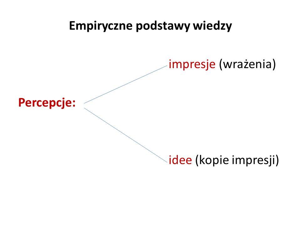 Empiryczne podstawy wiedzy impresje (wrażenia) Percepcje: idee (kopie impresji)