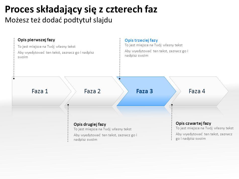 Proces składający się z czterech faz