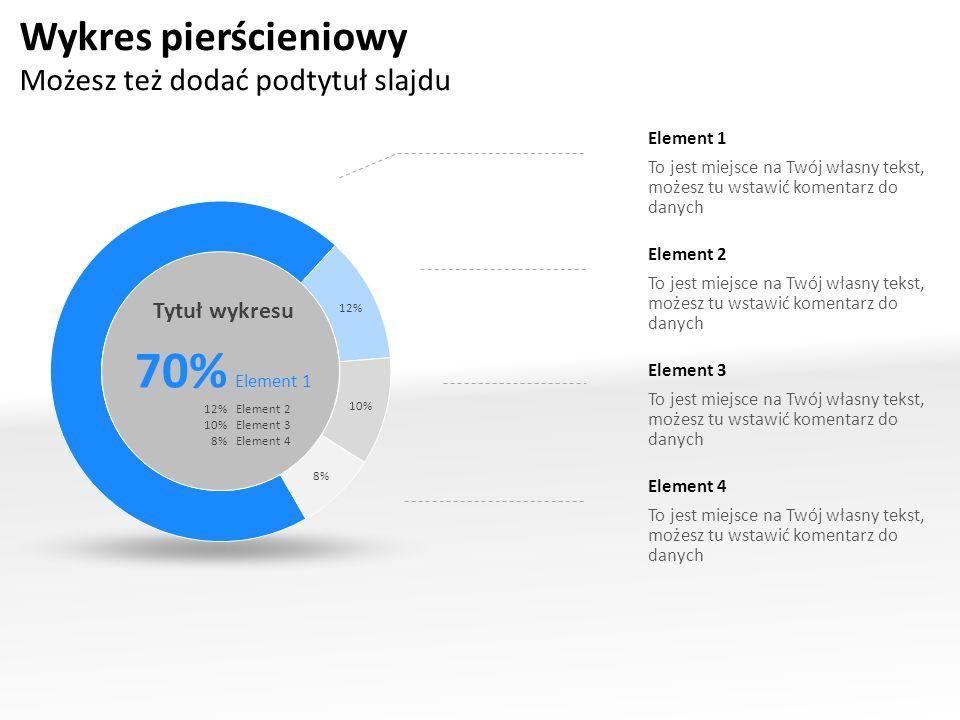 70% Element 1 Wykres pierścieniowy Możesz też dodać podtytuł slajdu