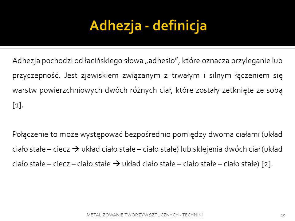 Adhezja - definicja