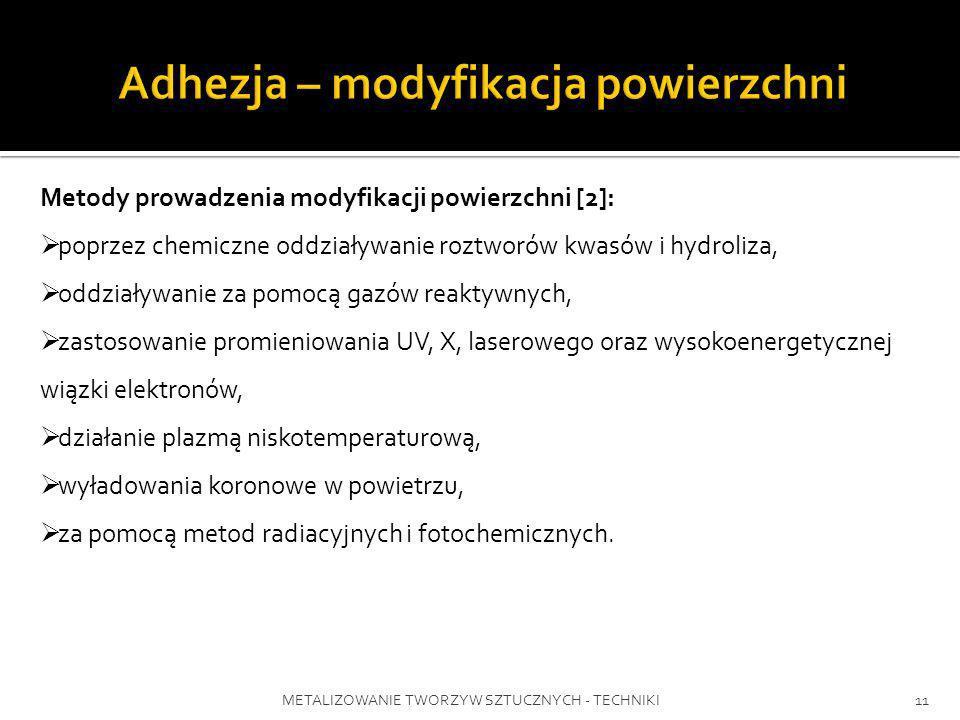Adhezja – modyfikacja powierzchni