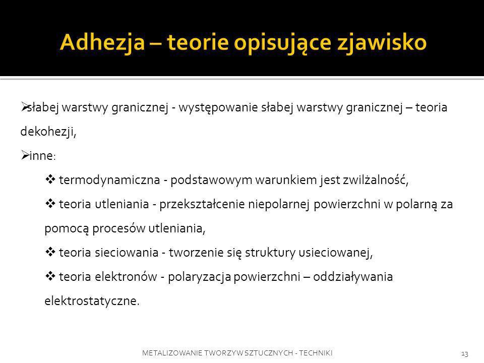 Adhezja – teorie opisujące zjawisko
