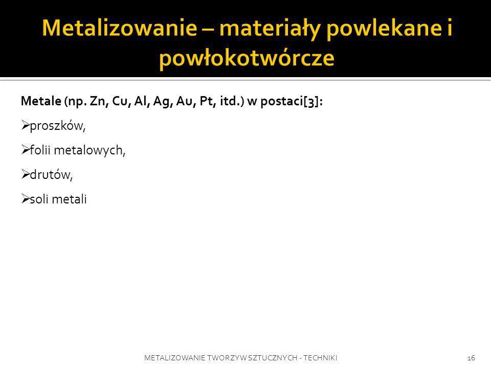 Metalizowanie – materiały powlekane i powłokotwórcze
