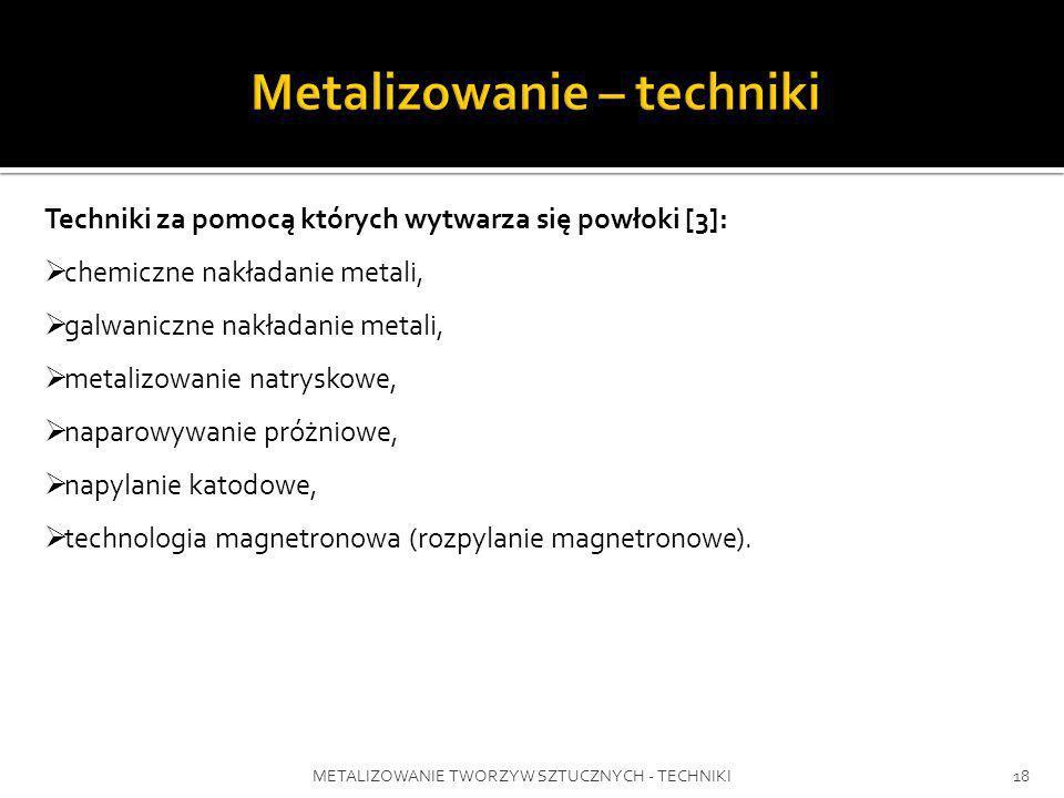 Metalizowanie – techniki
