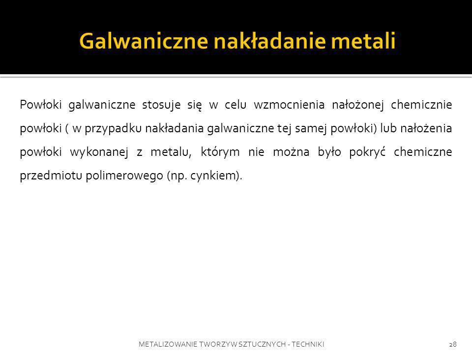 Galwaniczne nakładanie metali
