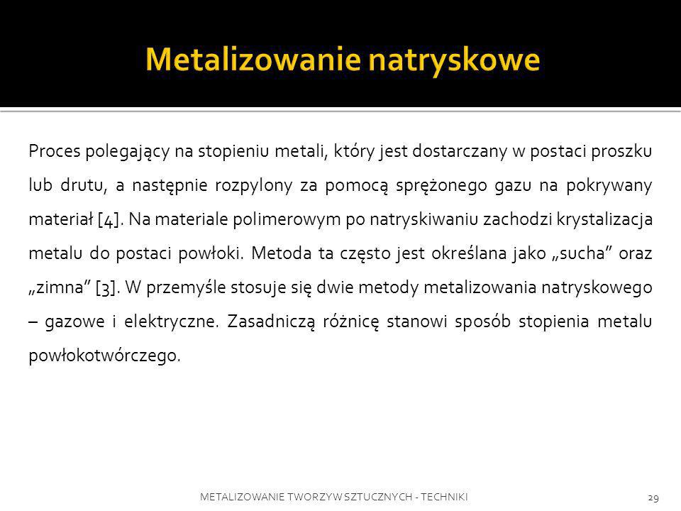 Metalizowanie natryskowe